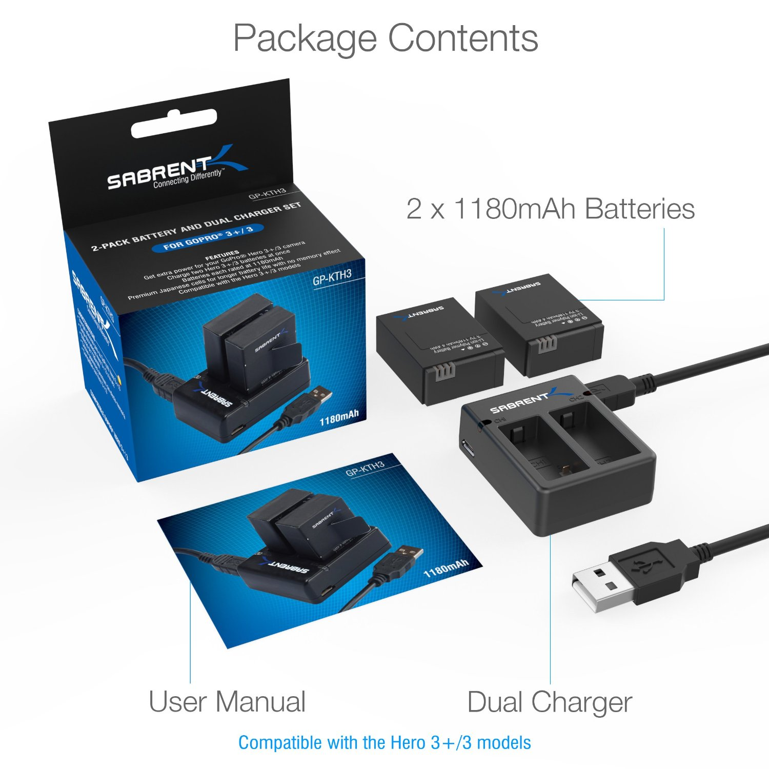 Sabrent 2 Pack Battery Set with Dual Battery Charger for GoPro H